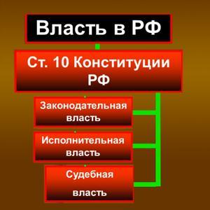Органы власти Барыша